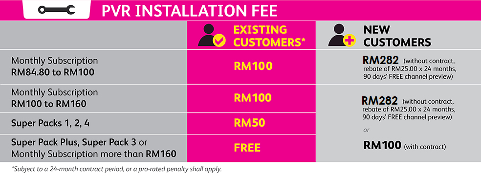 Astro PVR installation fee Jun2018