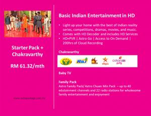 Starter Pack Chakravarthy Detail